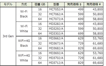 iPad3-01.jpg