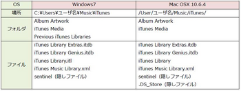 itunes_move001.png
